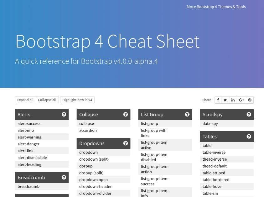 Screenshot von https://hackerthemes.com/bootstrap-cheatsheet/